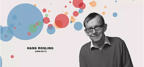 Just the Facts, Mr. Rosling